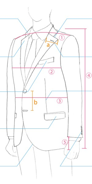 fashion_knowledge_series_single_breasted_jacket_001