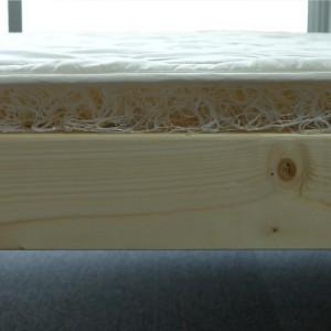 ベッドの断面図