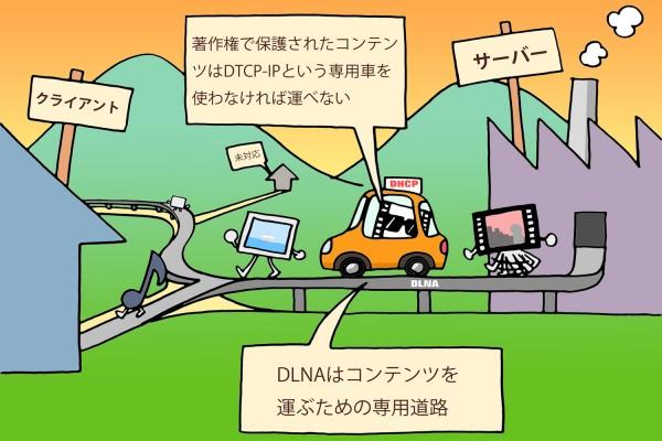 テレビをスマホやパソコンで見るときのDLNAとDTCP-IPの仕組み