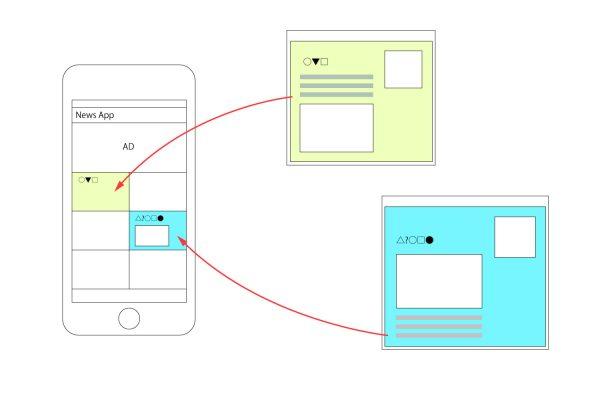 ニュースアプリ型キュレーションの仕組み