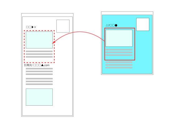 キュレーター、ユーザー投稿型キュレーションメディアの仕組み