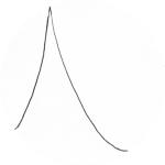 round_cut